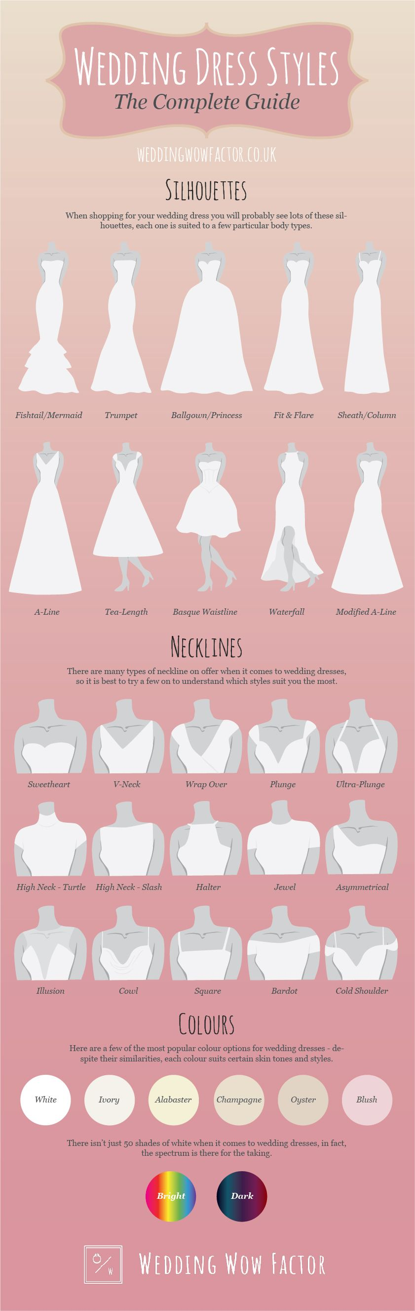 Wedding dress silhouettes and necklines infographic