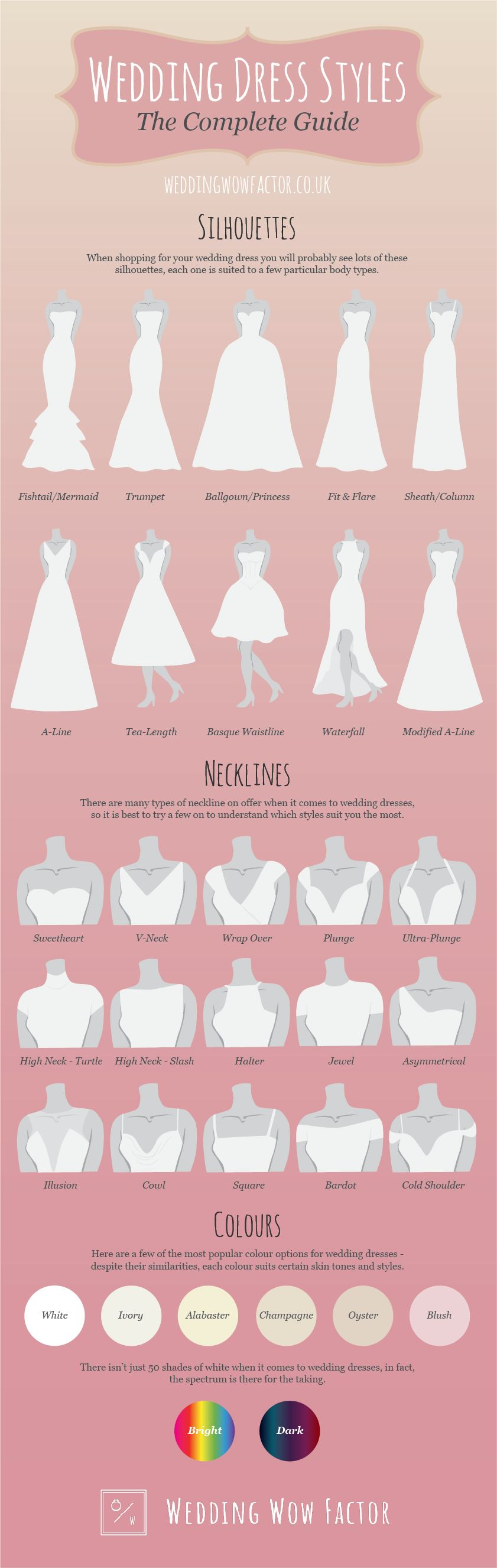 Wedding dress styles: silhouettes and necklines infographic